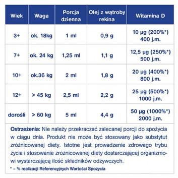 ISKIAL W płynie - 100 ml Data ważności 2021.07.31 - obrazek 3 - Apteka internetowa Melissa