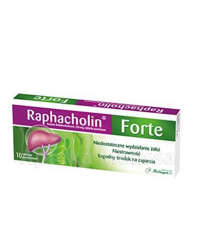 RAPHACHOLIN FORTE - 10 tabl.